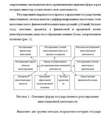 Государственное регулирование инвестиционной деятельности в России