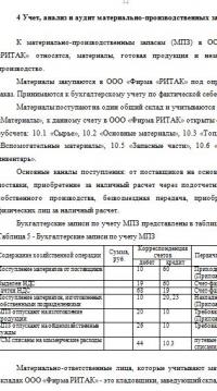 ОТЧЕТ  о производственной практике по бухгалтерскому учету, анализу и аудиту  в ООО «Фирме «РИТАК»
