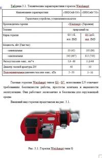 Автоматизированная газовая крышная котельная в г Рязани