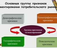 Демографические процессы как фактор формирования маркетинговой среды