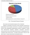 Налогообложение доходов физических лиц в России и Германии: анализ теории и практики, перспективы развития