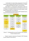 Комплексная мотивация персонала предприятия на примере Отделения №8606 ОАО Сбербанк России
