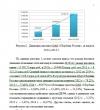 Анализ пассивных операций и финансового состояния на примере ОАО «Сбербанк России»