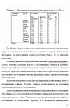 Отчет по практике товароведа