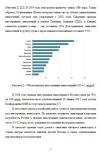 Анализ антикризисной инвестиционной деятельности в России и пути ее реализации