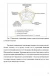 «Развитие активности и социализация в обществе для социально малозащищенных категорий населения»