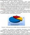 Государственное и муниципальное управление  в области социальной поддержки отдельных групп населения (в т.ч. в г. Рязань и Рязанской области)