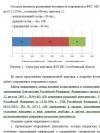 ОТЧЕТ о результатах прохождения преддипломной практики на базе учреждения (органа) ФКУ ИК-2 по Рязанской области