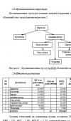 Бизнес-план клиники лазерной коррекции зрения