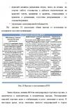 Управление развитием социально-экономического комплекса Рязанской области в свете вступления РФ в ВТО.